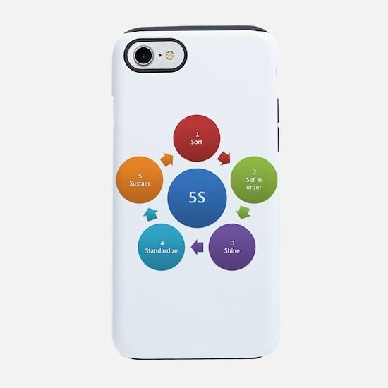 5S rules iPhone 7 Tough Case