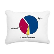 Keto Calorie Pie Chart Rectangular Canvas Pillow