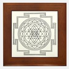 1038px-Sri_Yantra_256bw mandala.gif Framed Tile