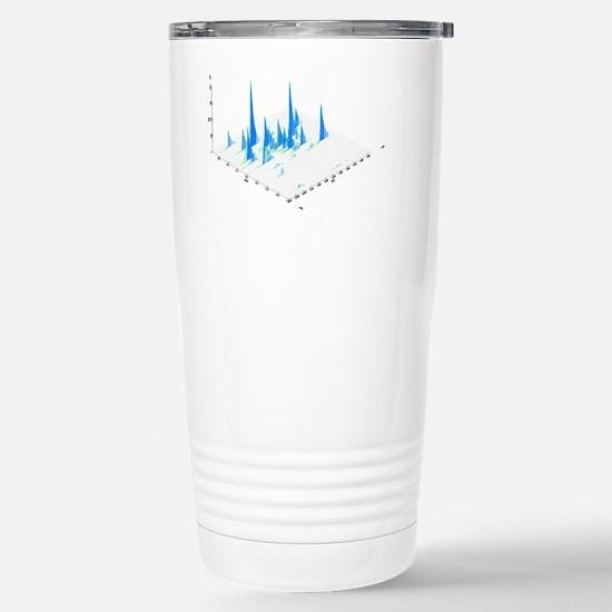 graphP Stainless Steel Travel Mug