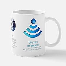 Bluetooth Vs WiFi Mug