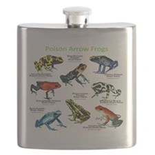 Poison Dart Frogs of the Amazon Flask