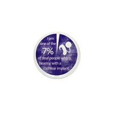 7percent Mini Button