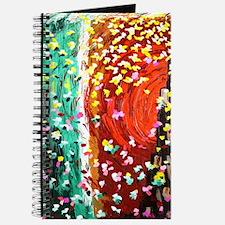 Butterfly Effect Journal