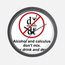 drink and derive Wall Clock