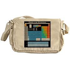 math table2 Messenger Bag