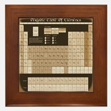 math table tan Framed Tile