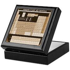 math table tan Keepsake Box