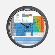periodic_table_of_the_elements_by_fivel Wall Clock