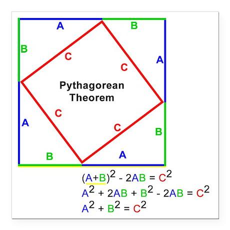 "Pyth_Thm_WhiteShirt Square Car Magnet 3"" x 3"""