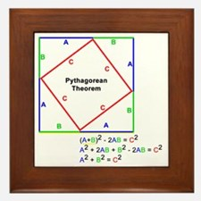 Pyth_Thm_WhiteShirt Framed Tile