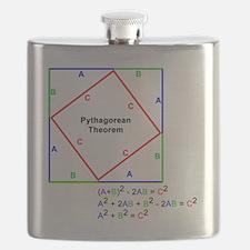 Pyth_Thm_WhiteShirt Flask
