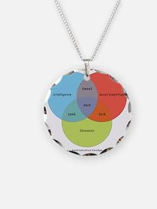 venn-diagram-alt3 Necklace