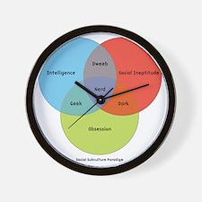 venn-diagram-alt3 Wall Clock