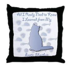 Learned Shorthair Throw Pillow