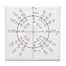 unitcircles Tile Coaster