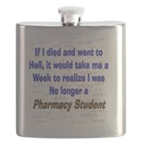 Pharmacy Flask Bottles