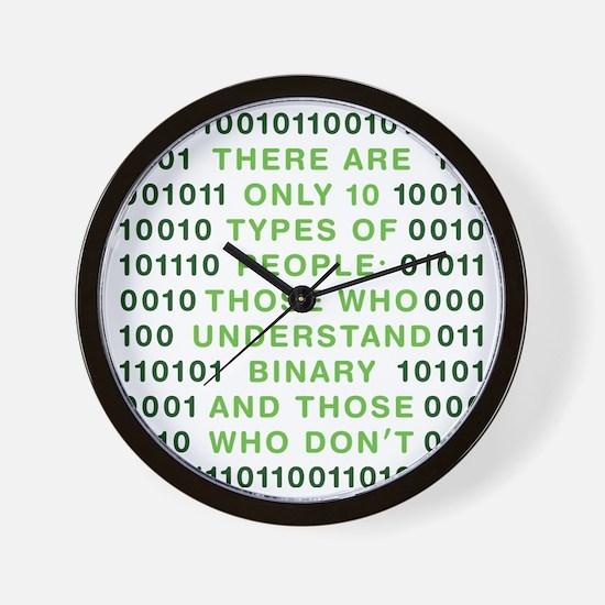 binary-01b-green-cp Wall Clock