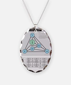 Chord Progression Map Necklace