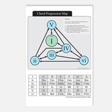 Chord Progression Map Postcards (Package of 8)