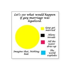 "LegalizeGayMarriage Square Sticker 3"" x 3"""