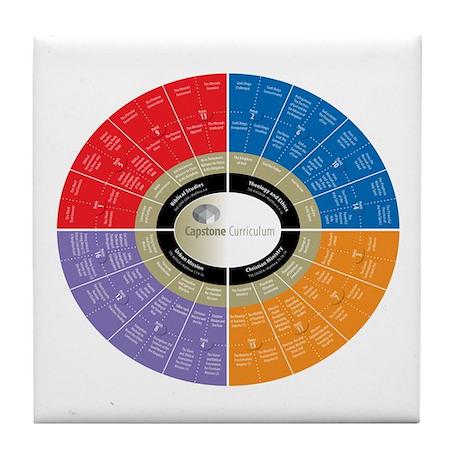 Capstone Circle Tile Coaster (White)