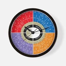 Capstone Circle Chart Wall Clock