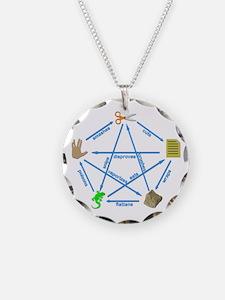 Lizard Spock Necklace