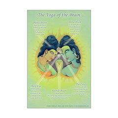 Yoga of the Brain Mini Teaching Poster