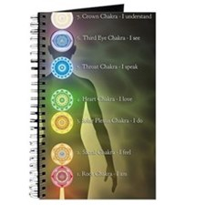 Chakra Energy Centers Journal
