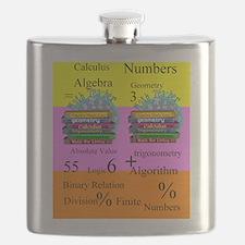 math teacher 8 Flask