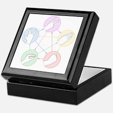Rock Paper Scissors Lizard Spock Keepsake Box