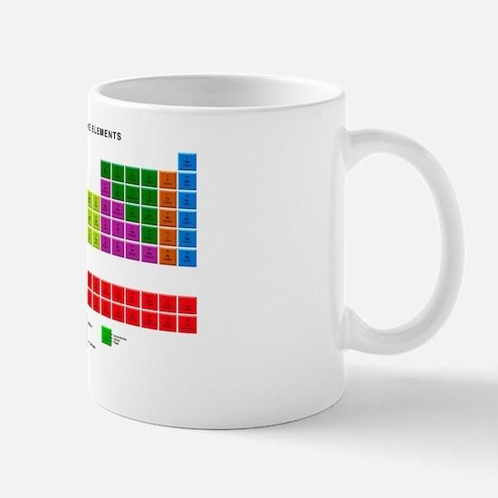 Standard periodic table, element types Mug