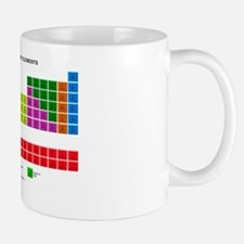 Standard periodic table, element types Small Small Mug