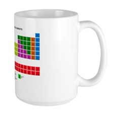 Standard periodic table, element types Mug