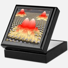 Spintronics research, STM Keepsake Box