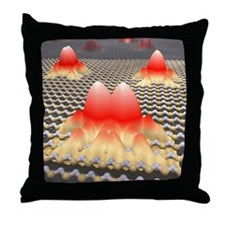 Spintronics research, STM Throw Pillow
