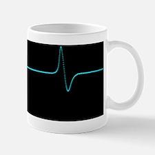 Induced current Mug