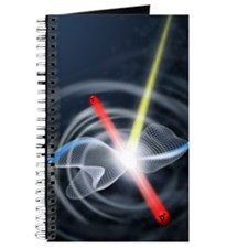 Coulomb explosion simulation Journal