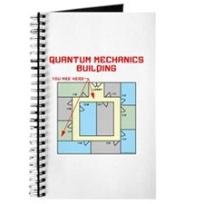 Quantum Mechanics Building Journal