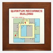 Quantum Mechanics Building Framed Tile