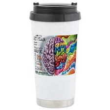Left Brain Right Brain Cartoon  Thermos Mug