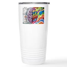 Left Brain Right Brain Cartoon  Travel Mug
