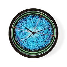 Simulation of Higgs boson production Wall Clock