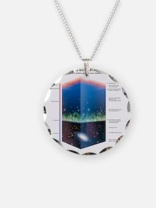 Universe timeline, artwork Necklace