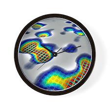Superconductor simulation Wall Clock