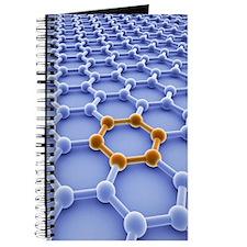 Graphene sheet Journal