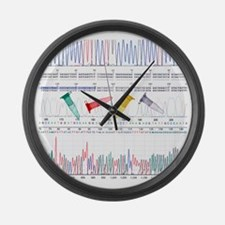DNA analysis Large Wall Clock