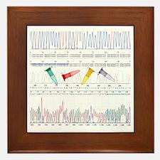 DNA analysis Framed Tile