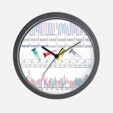 DNA analysis Wall Clock